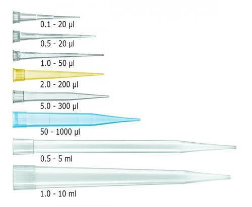 Pipettips PP, 0,5-20 µl, kleurloos niet-steriel, (13532004)